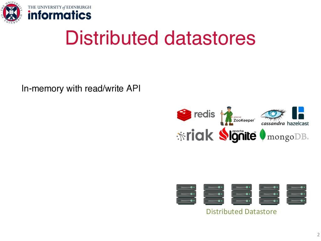 In-memory with read/write API Backbone of onlin...