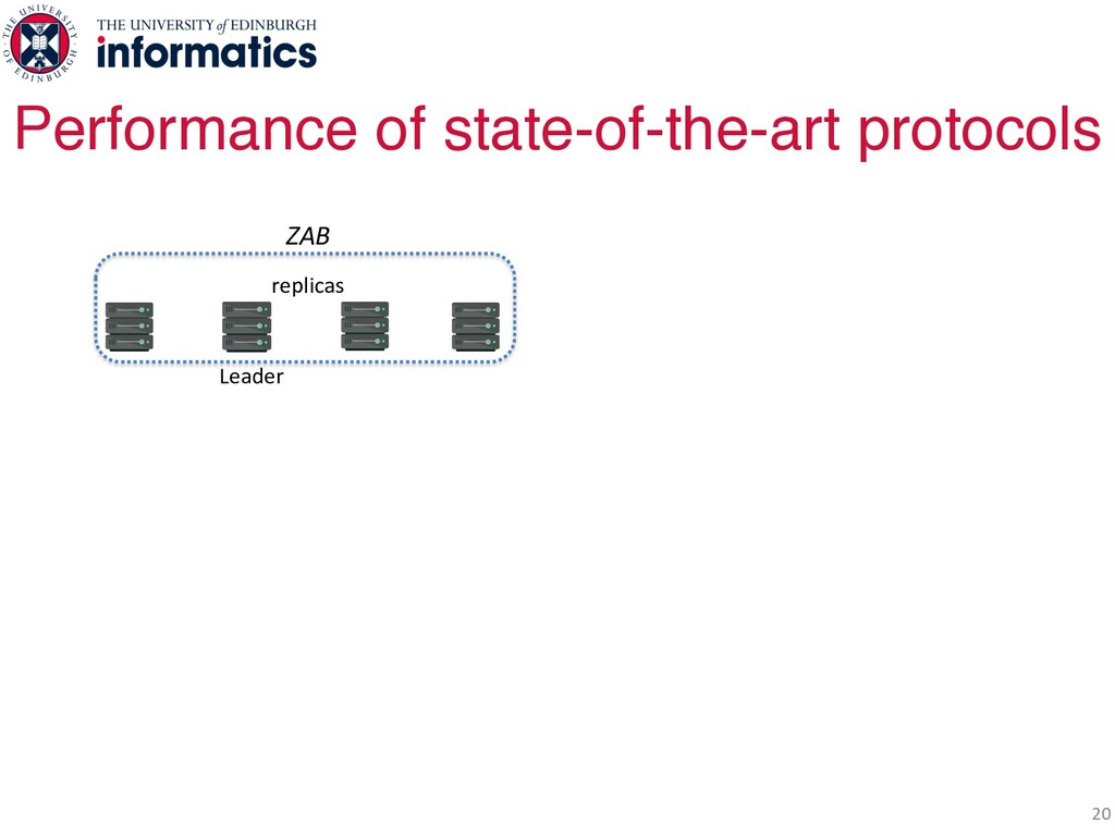20 Performance of state-of-the-art protocols Le...