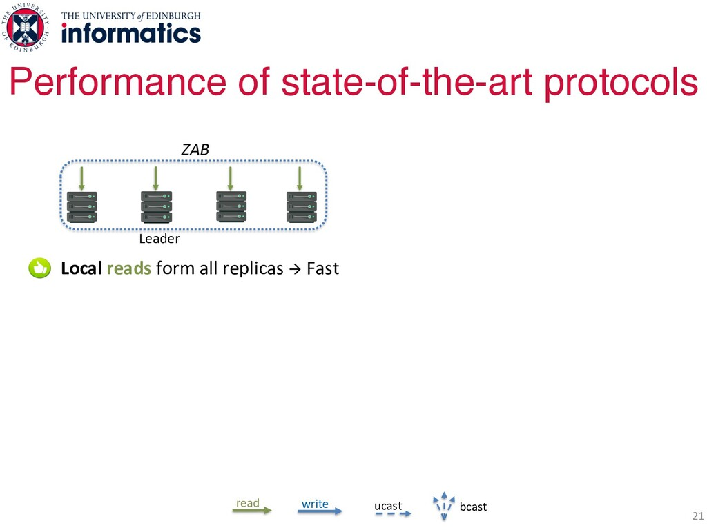 21 Performance of state-of-the-art protocols Le...