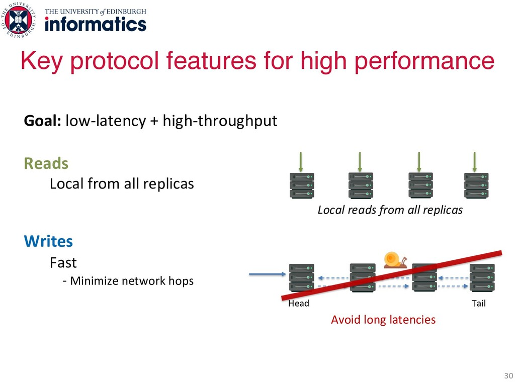 30 Goal: low-latency + high-throughput Reads Lo...