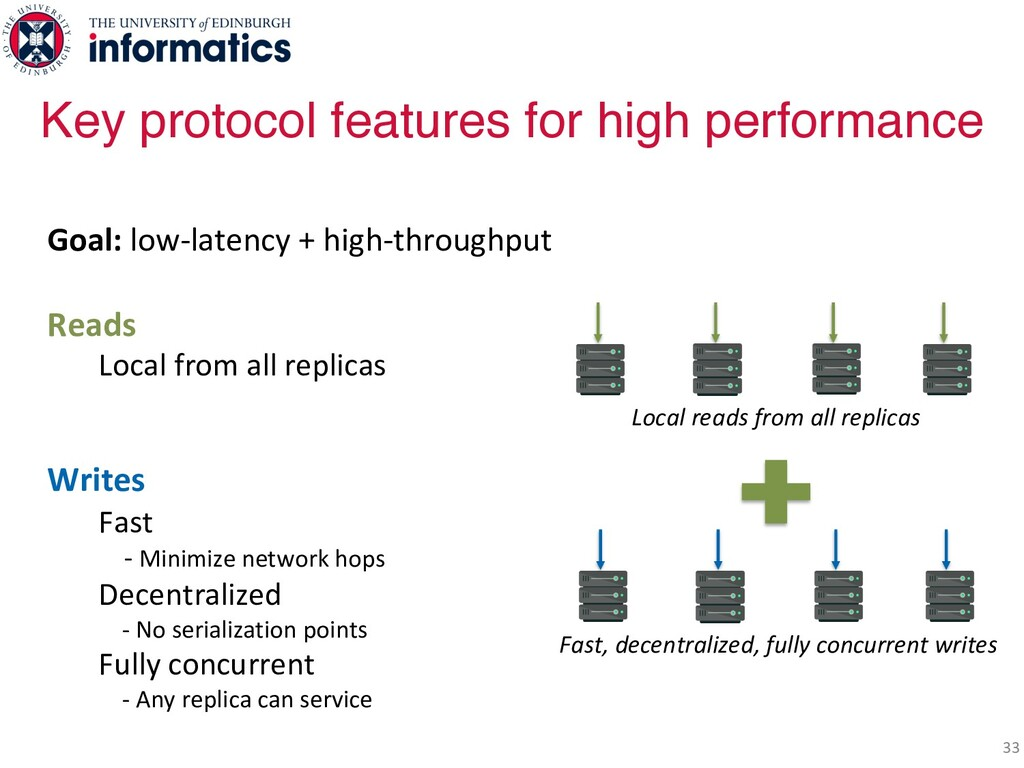 33 Goal: low-latency + high-throughput Reads Lo...