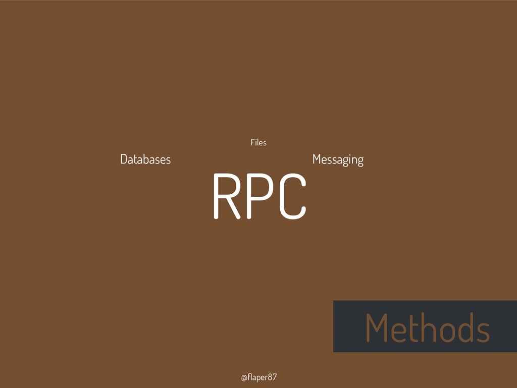 @flaper87 Methods RPCMessaging Files Databases
