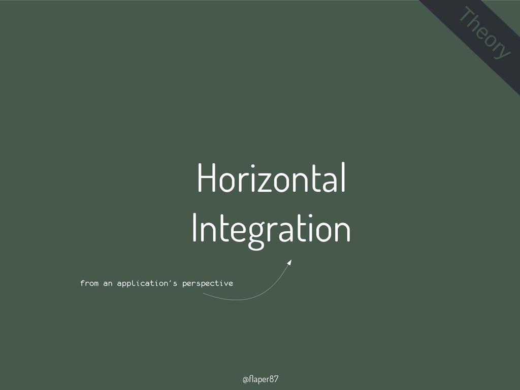 @flaper87 Horizontal Integration from an applic...