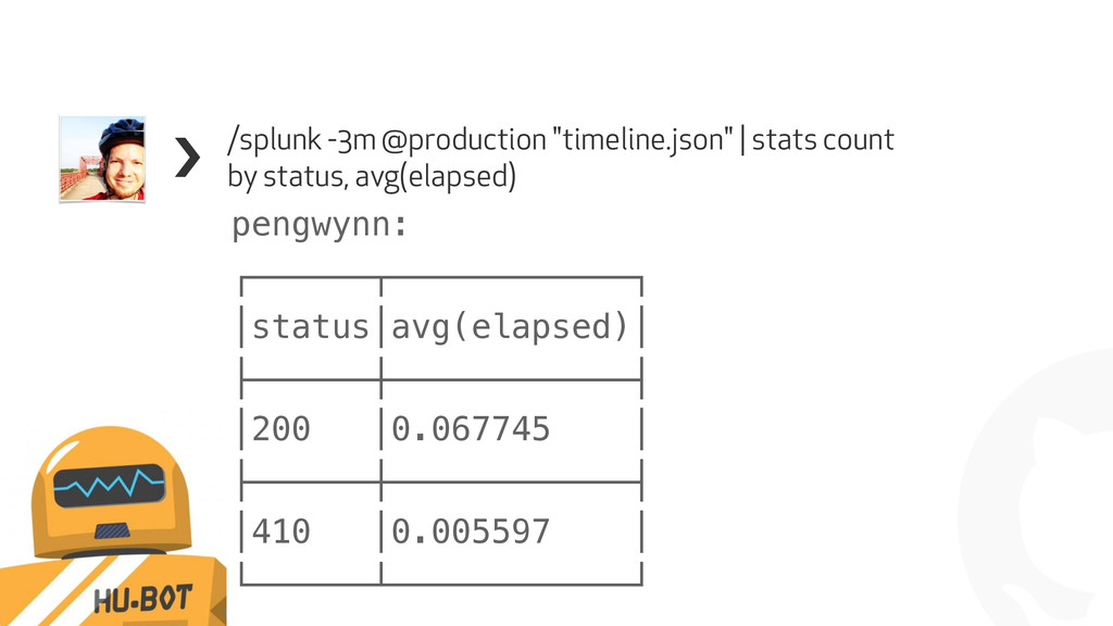 "! /splunk -3m @production ""timeline.json"" | sta..."