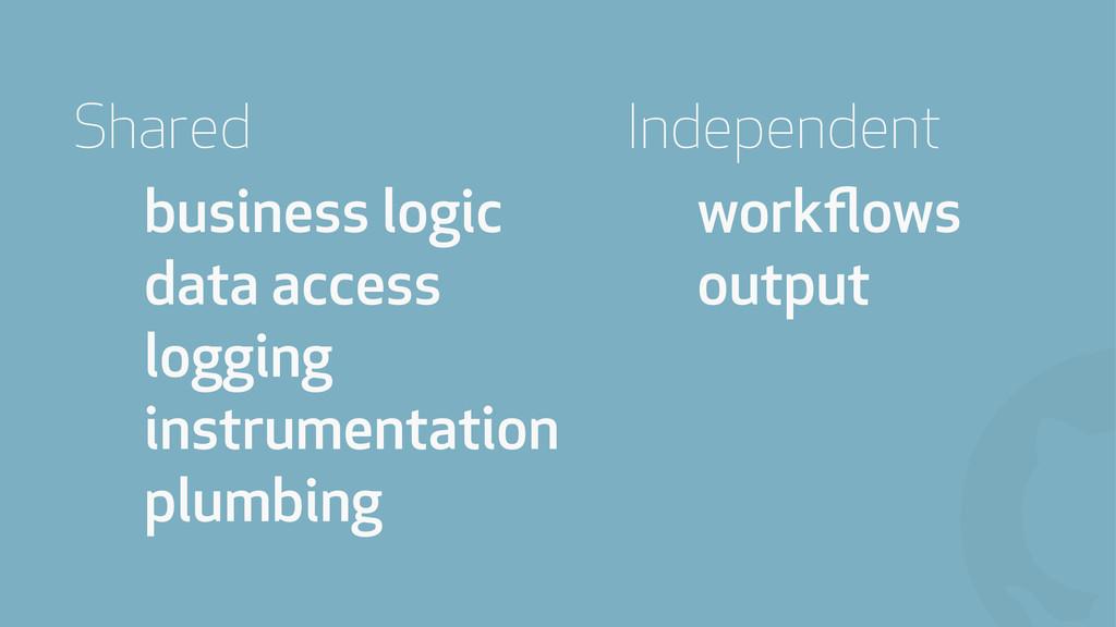 ! Shared business logic data access logging ins...
