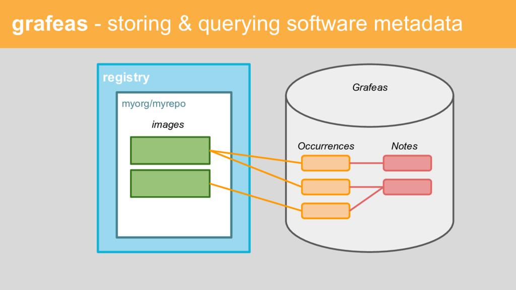 registry grafeas - storing & querying software ...
