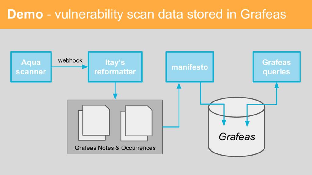 Grafeas Notes & Occurrences Demo - vulnerabilit...