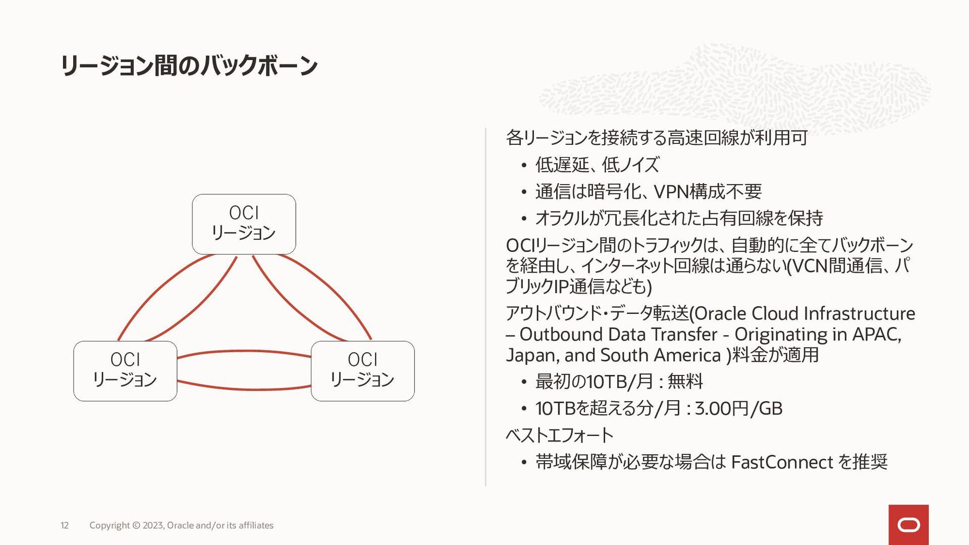 1 1 3 (AD) (Availability Domains) 1 2 3 帯域 遅延 同...