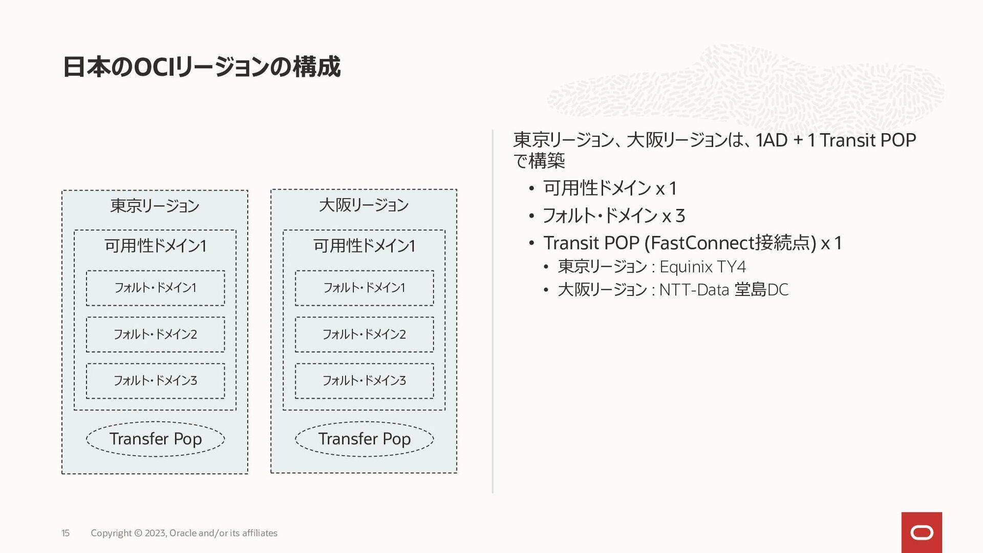 OCI ( ) 4 • : 翻 • : 翻 • : • : Oracle Cloud Infr...