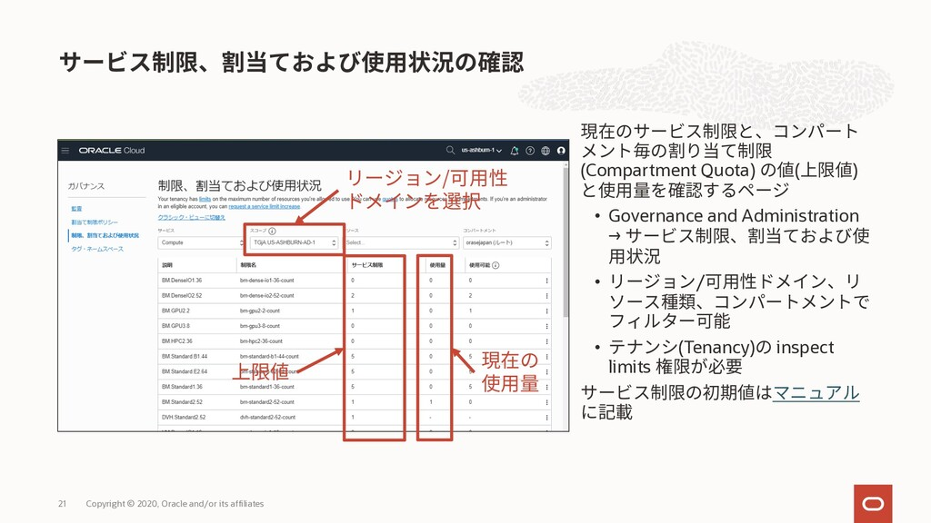 (Compartment Quota) ( ) 翻 • Governance and Admi...