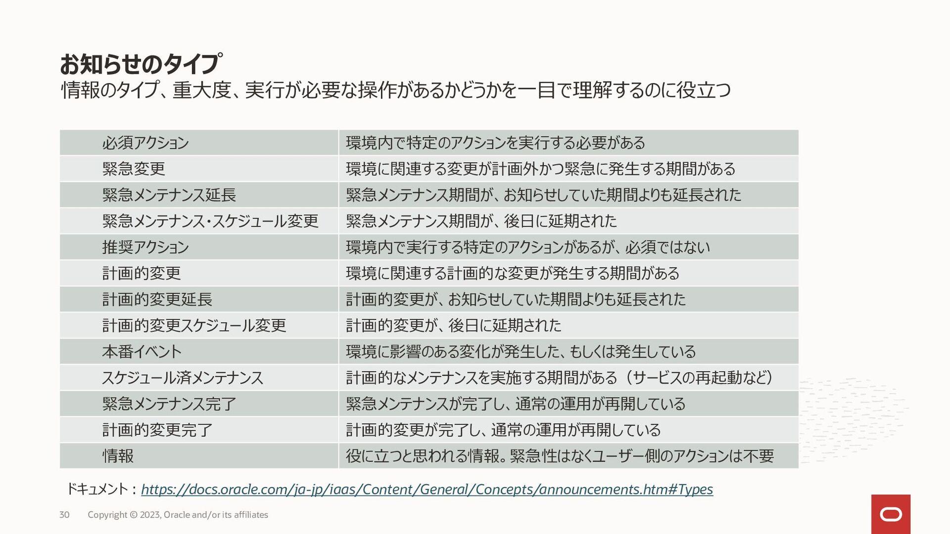 https://www.oracle.com/jp/cloud/cloud-infrastru...