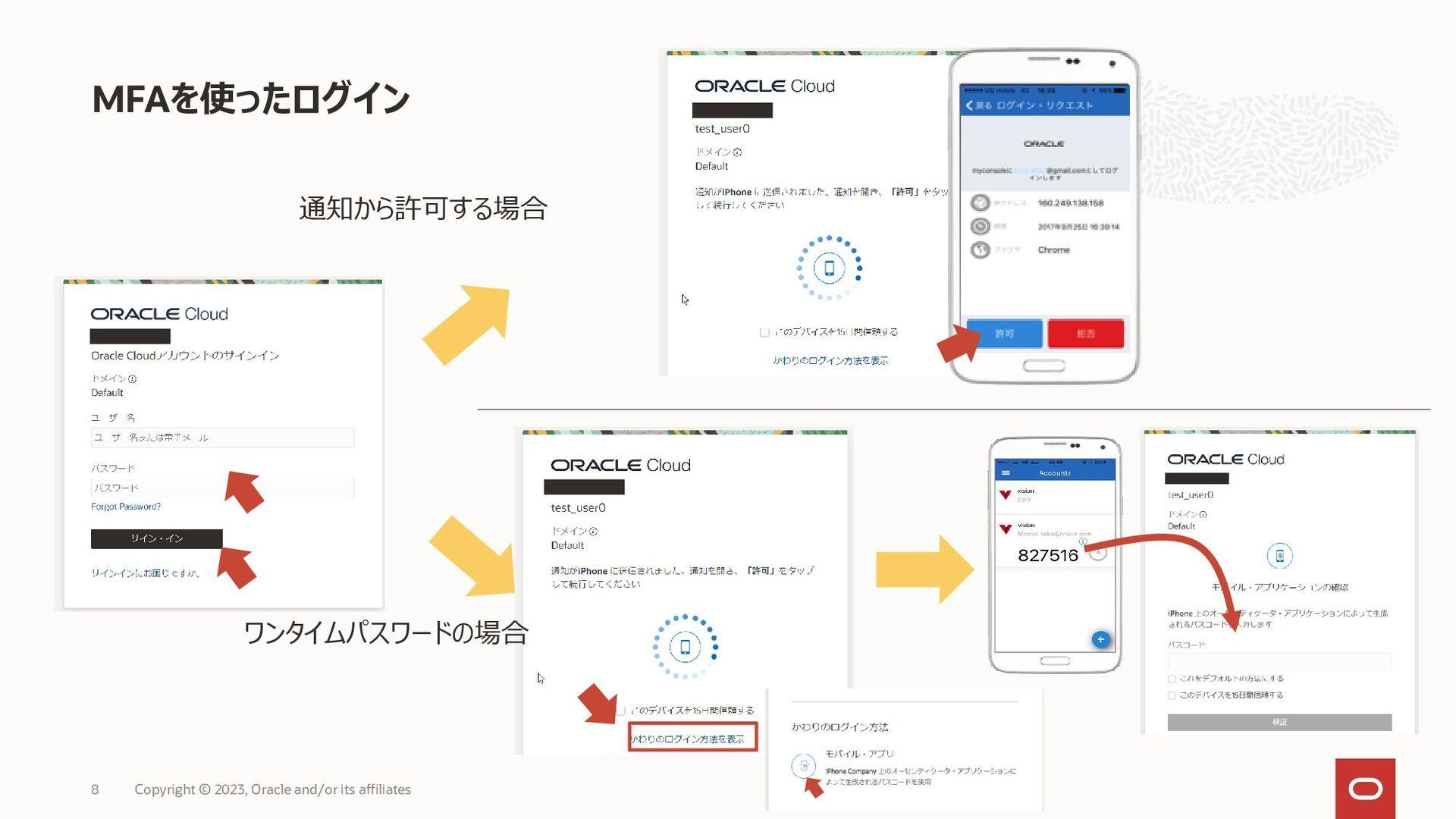 http://console.ap-tokyo-1.oraclecloud.com/ URL ...
