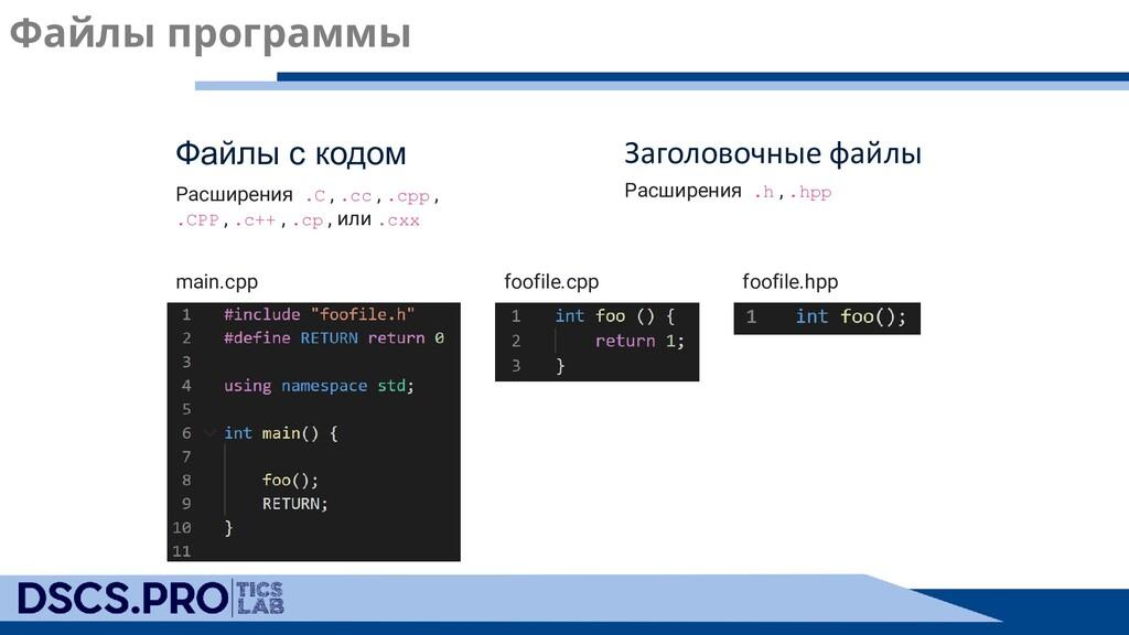 Файлы с кодом Файлы программы Расширения .C , ....