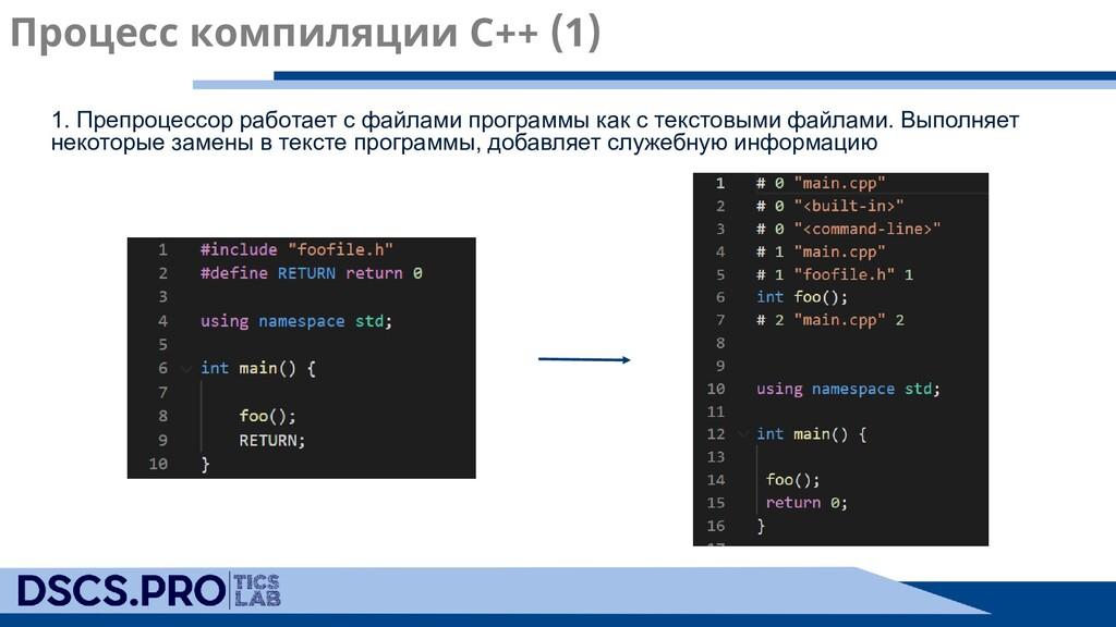 1. Препроцессор работает с файлами программы ка...