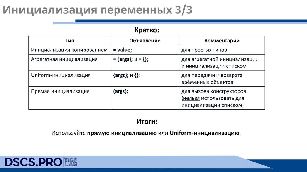 Инициализация переменных 3/3 Кратко: Итоги: Тип...