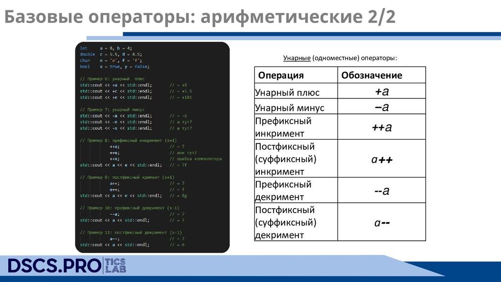 Базовые операторы: арифметические 2/2 Унарные (...