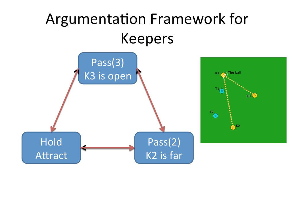 ArgumentaLon Framework for  Keepers Pa...