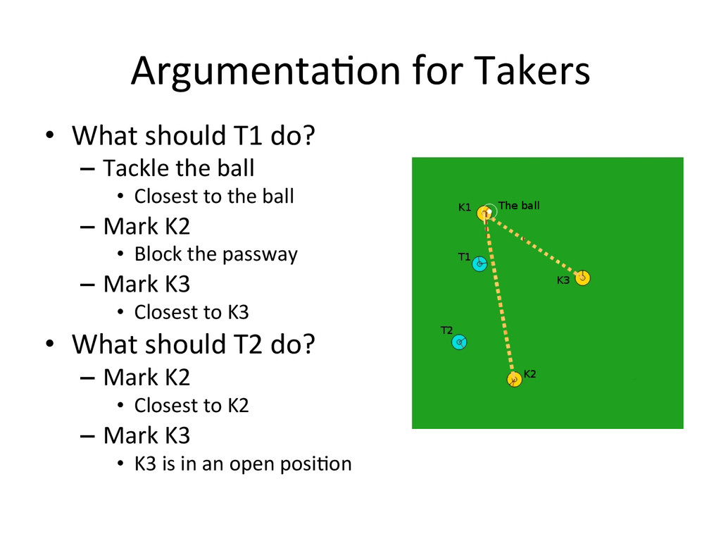ArgumentaLon for Takers • What should...