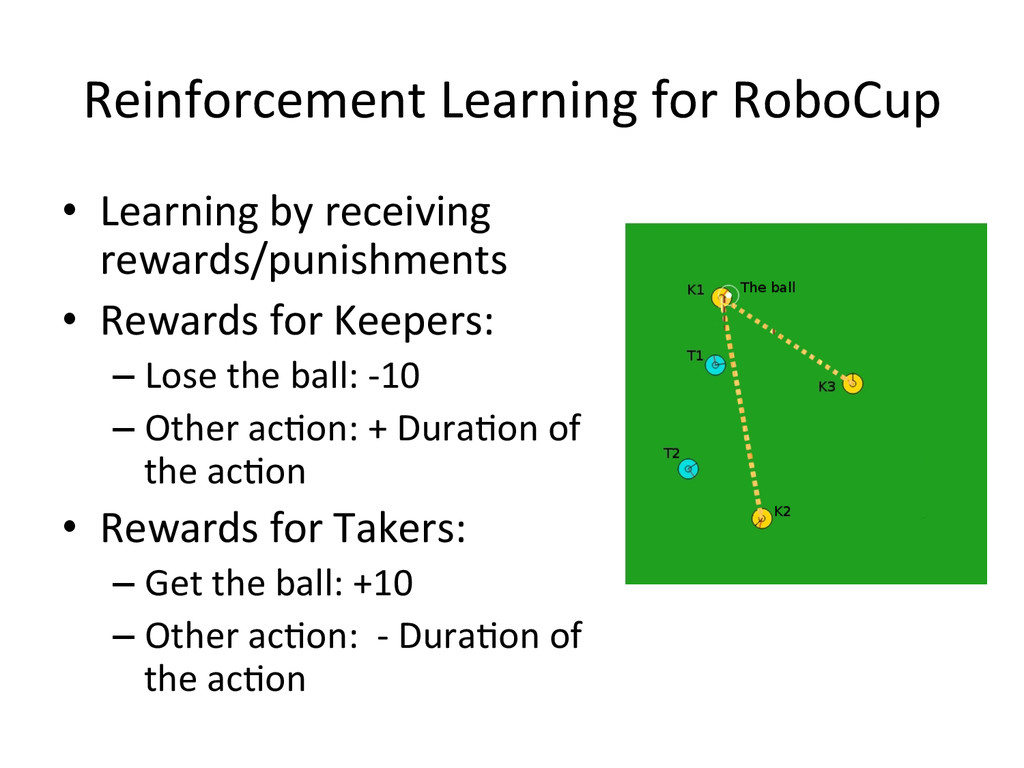 Reinforcement Learning for RoboCup • ...