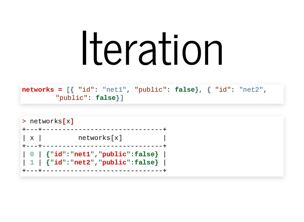 """Iteration Iteration networks = [{ """"id"""": """"net1"""",..."""