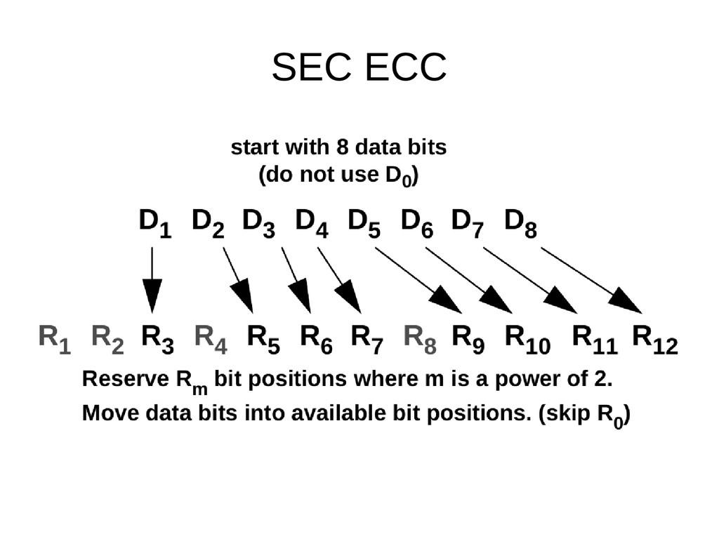 SEC ECC