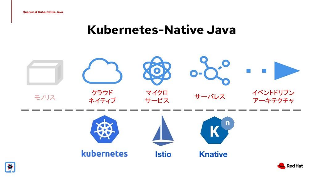 モノリス Kubernetes-Native Java クラウド ネイティブ マイクロ サービ...