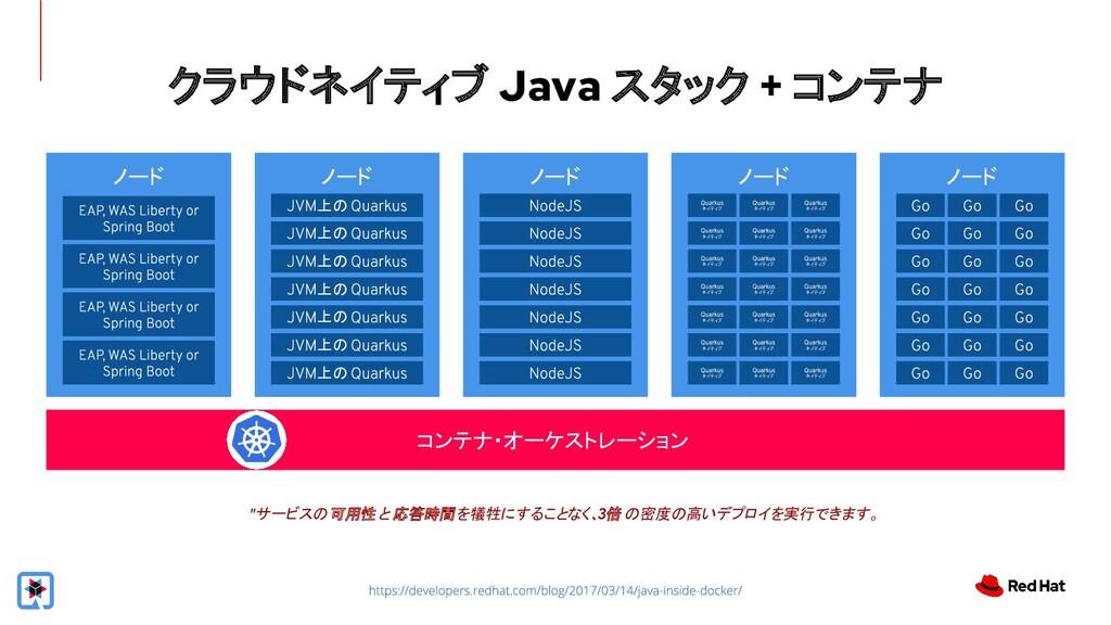クラウドネイティブ Java スタック + コンテナ コンテナ・オーケストレーション ノード ...