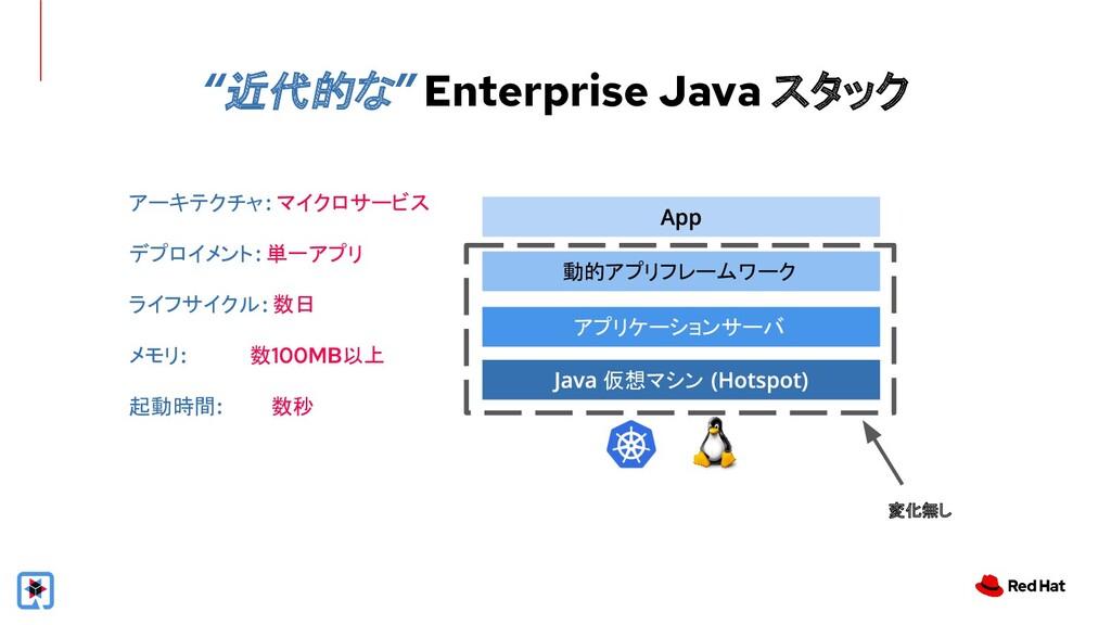 仮想マシン アプリケーションサーバ 動的アプリフレームワーク アーキテクチャ マイクロサービス...
