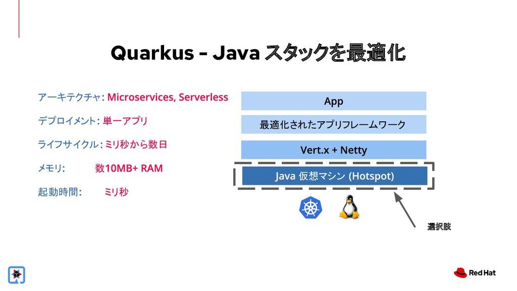 Quarkus - Java スタックを最適化 最適化されたアプリフレームワーク アーキテクチ...