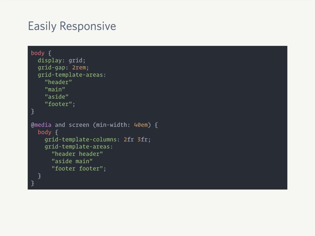 Easily Responsive body { display: grid; grid-ga...