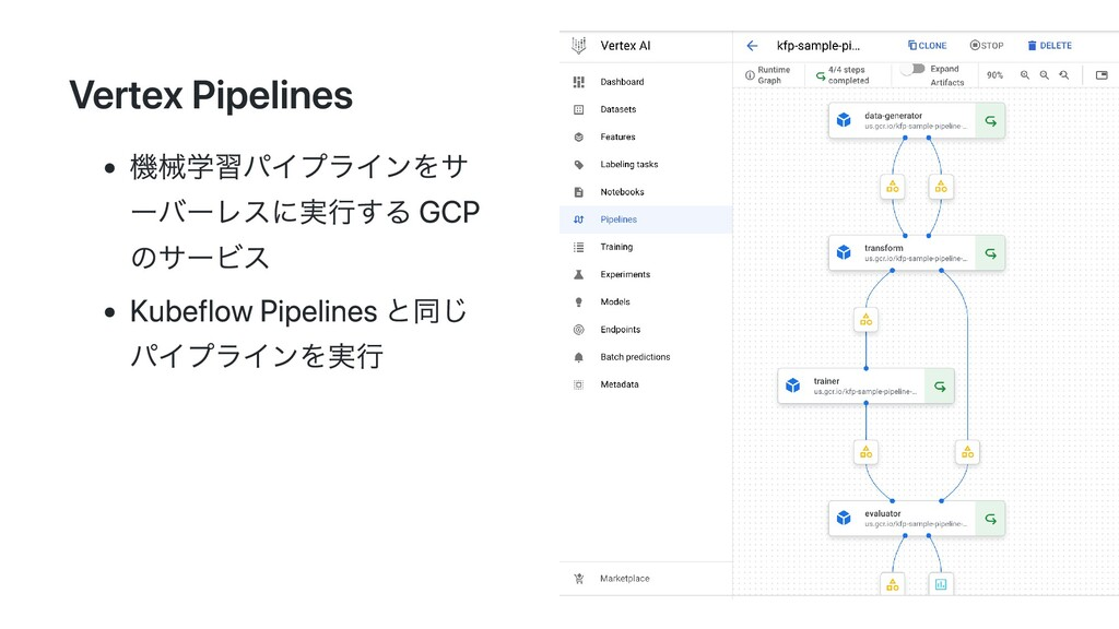 Vertex Pipelines 機械学習パイプラインをサ ーバーレスに実行する GCP のサ...