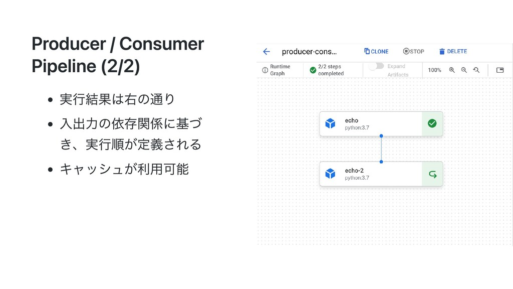 Producer / Consumer Pipeline (2/2) 実行結果は右の通り 入出...