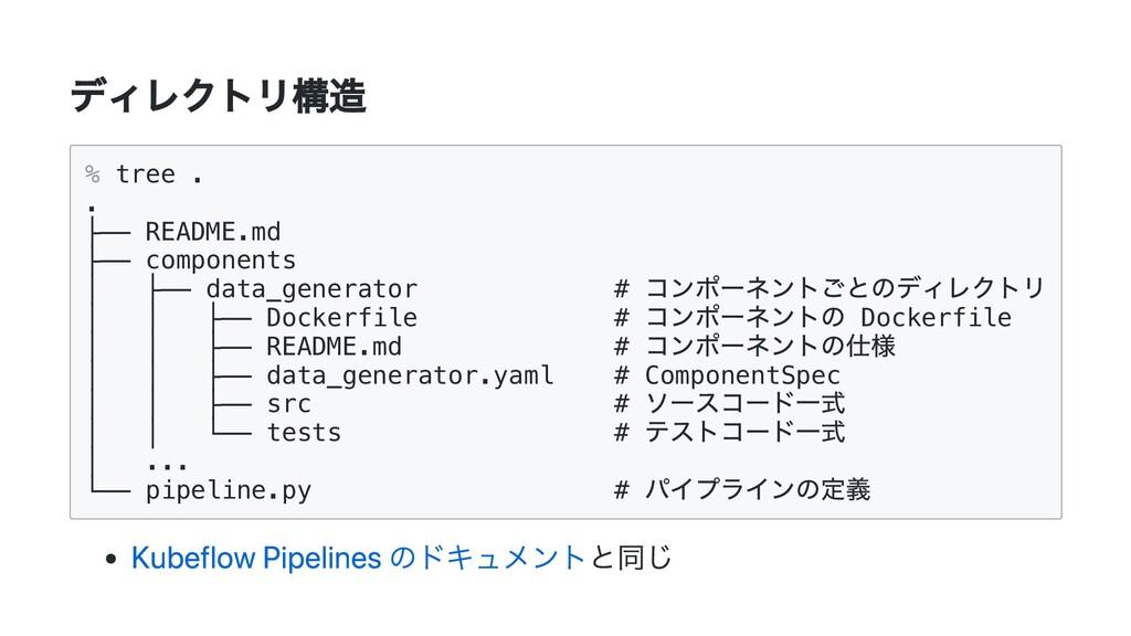 ディレクトリ構造 % tree .  .  ├── README.md  ├── compon...
