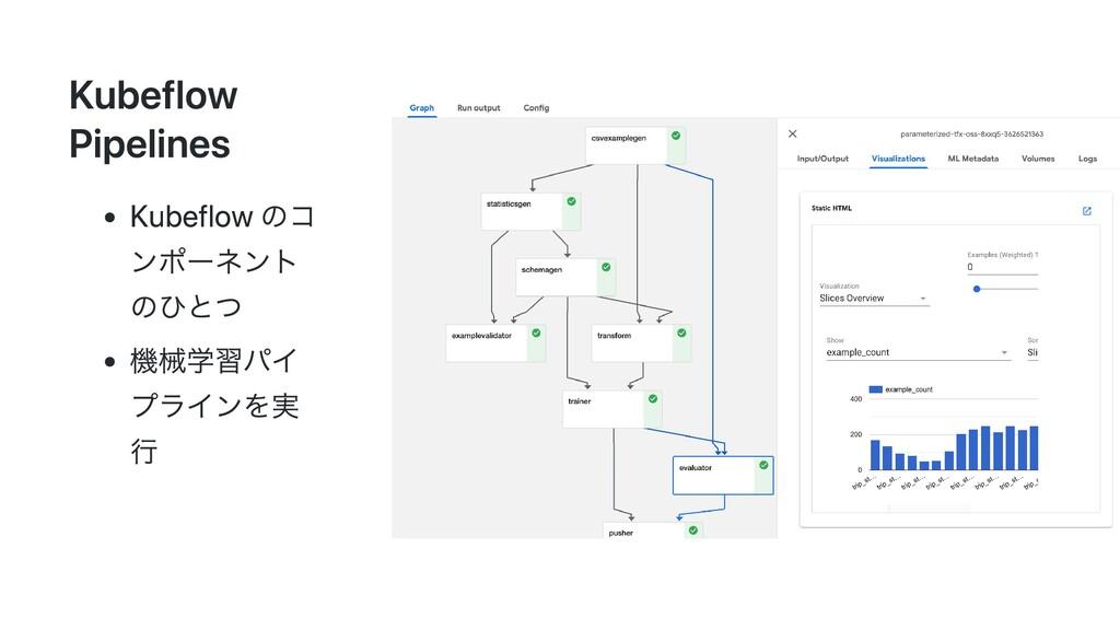 Kubeflow Pipelines Kubeflow のコ ンポーネント のひとつ 機械学習...