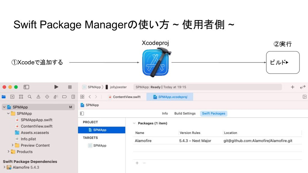 Swift Package Managerの使い方 ~ 使用者側 ~ ①Xcodeで追加する ...