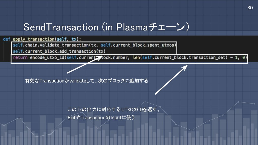 SendTransaction (in Plasmaチェーン) 30 有効なTransacti...