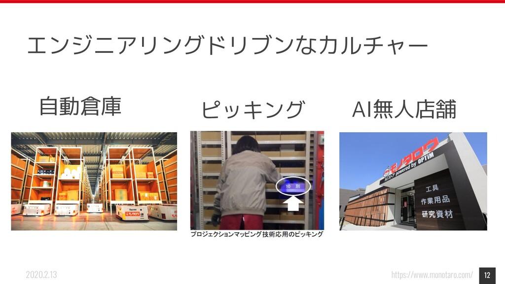https://www.monotaro.com/ 2020.2.13 AI無人店舗 12 エ...