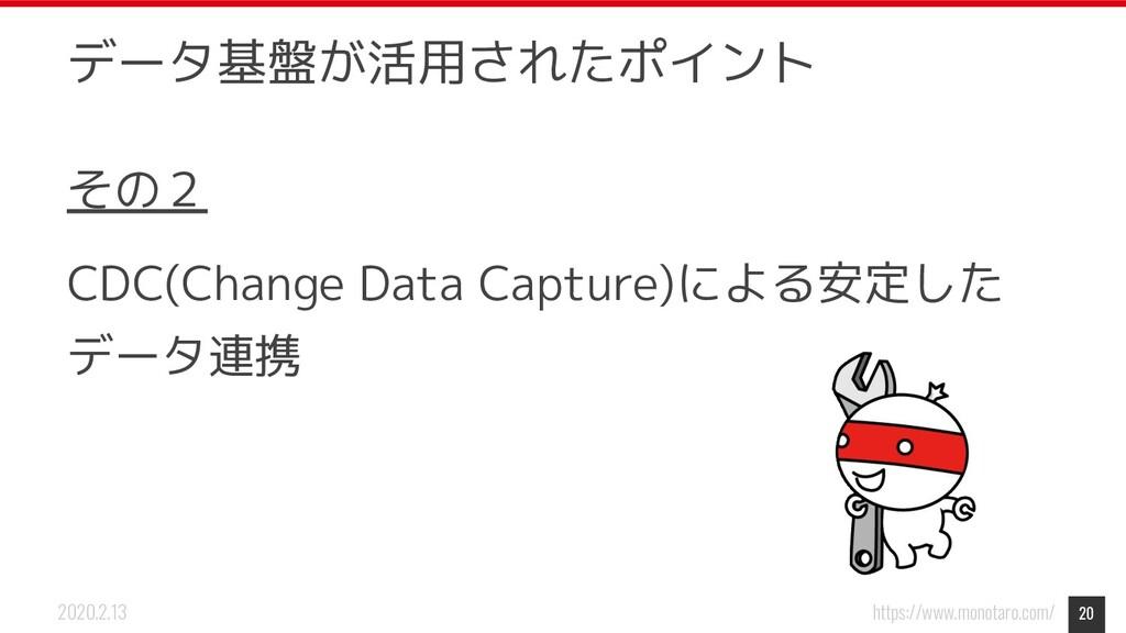https://www.monotaro.com/ 2020.2.13 その2 CDC(Cha...