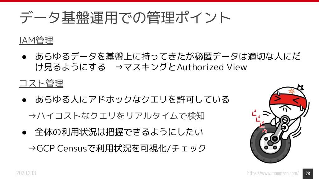 https://www.monotaro.com/ 2020.2.13 IAM管理 ● あらゆ...
