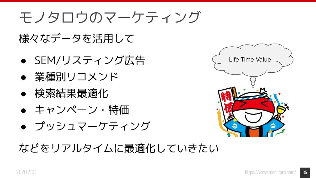 https://www.monotaro.com/ 2020.2.13 モノタロウのマーケティ...