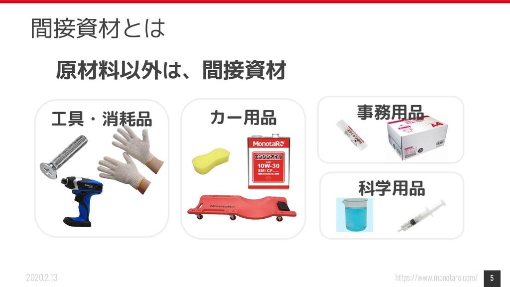 https://www.monotaro.com/ 2020.2.13 5 間接資材とは 工具...