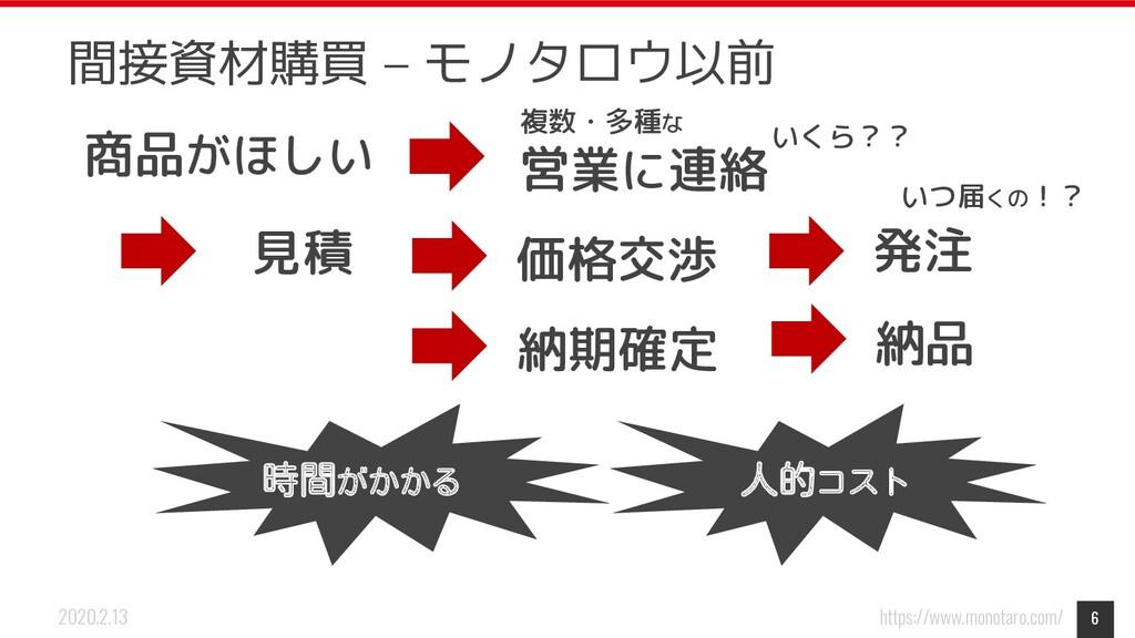 https://www.monotaro.com/ 2020.2.13 6 間接資材購買 – ...