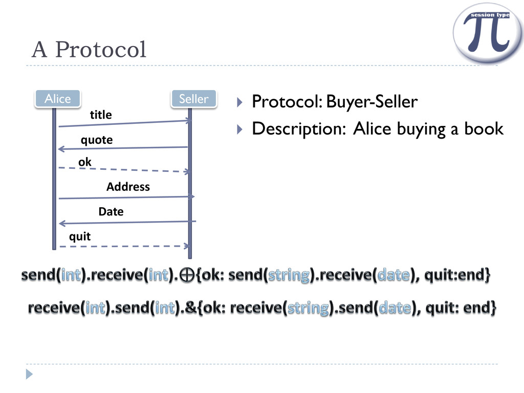 A Protocol Alice Seller title quote Address Dat...