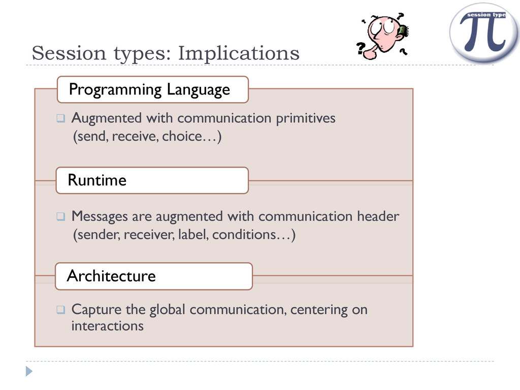 Session types: Implications Programming Languag...