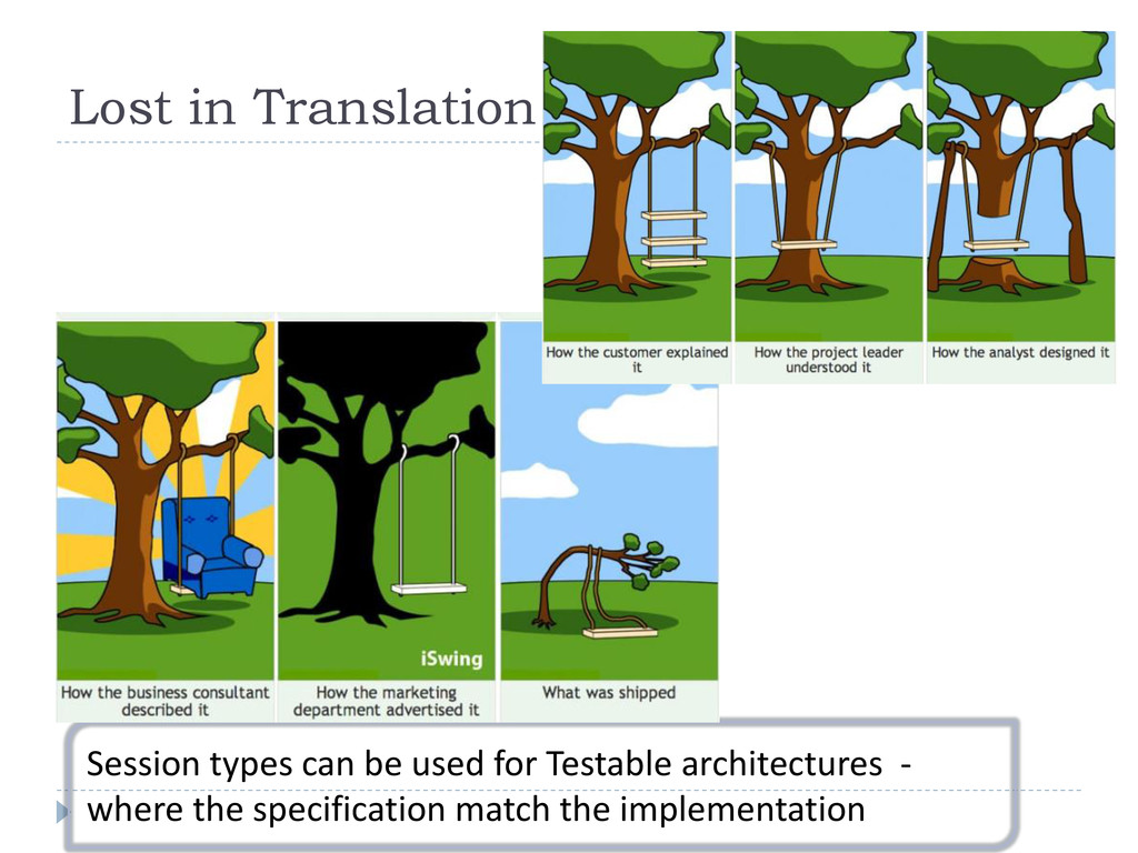 Lost in Translation Session types can be used f...