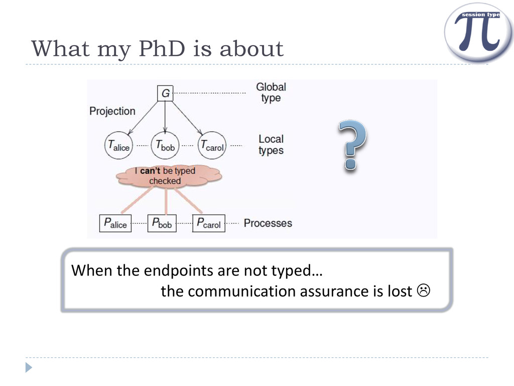 What my PhD is about When the endpoints are not...