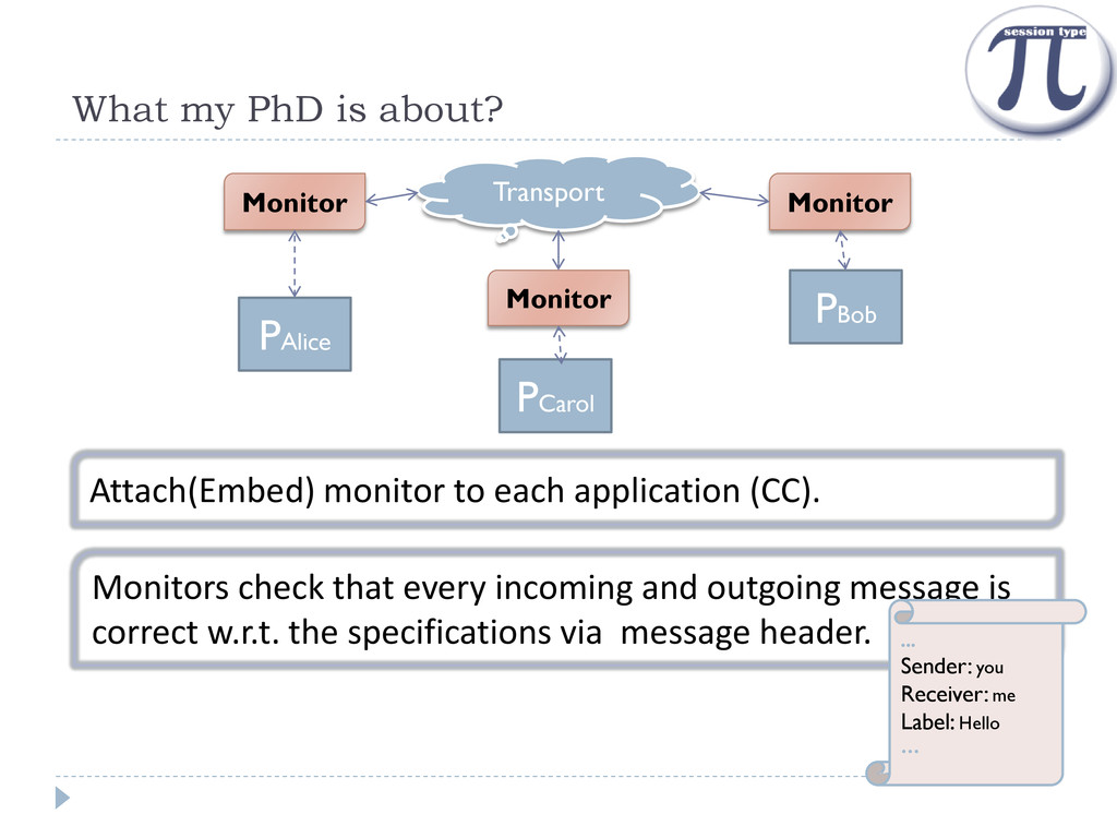 What my PhD is about? Transport Monitor Monitor...