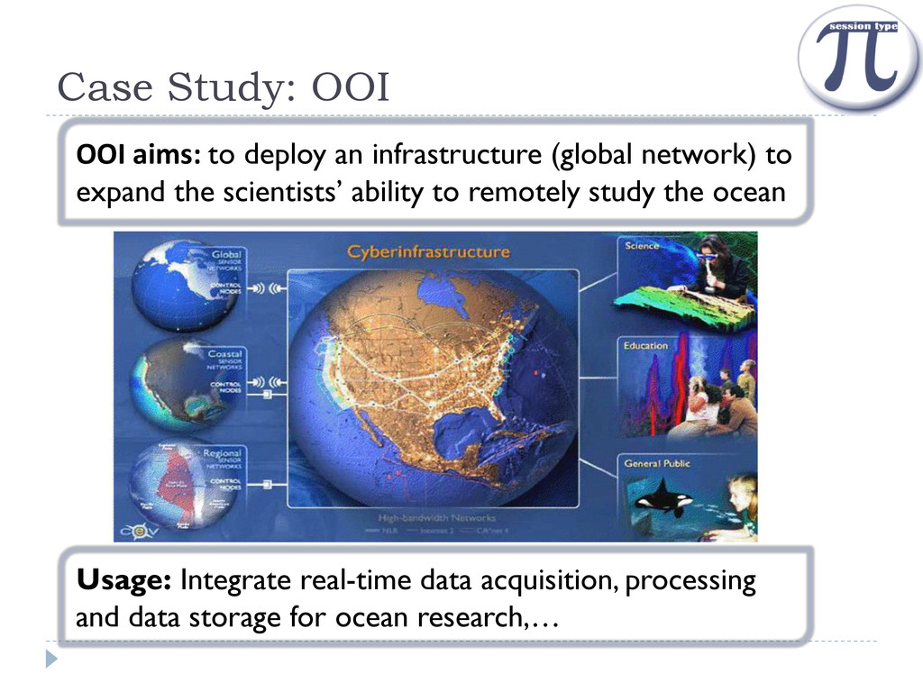 Case Study: OOI Usage: Integrate real-time data...