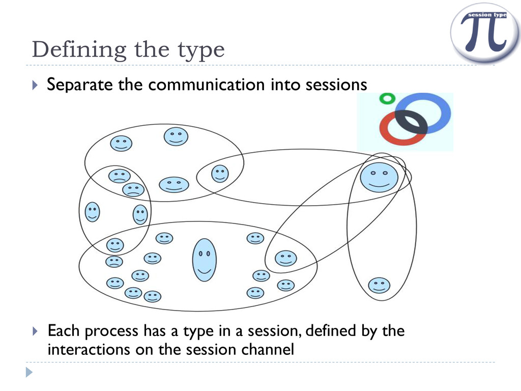 Defining the type  Separate the communication ...