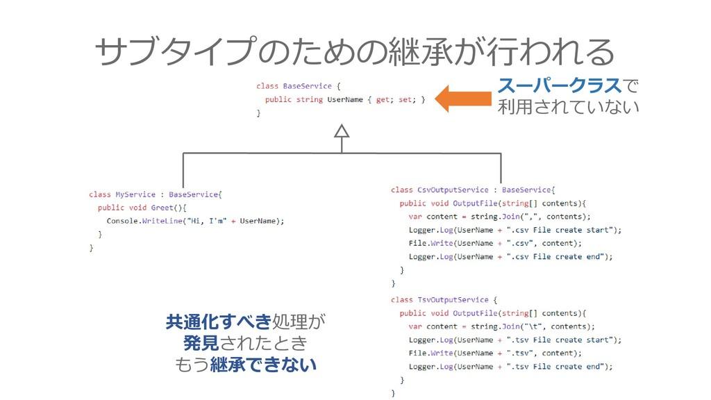 サブタイプのための継承が行われる スーパークラスで 利用されていない 共通化すべき処理が 発見...
